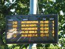 Pohled na informační panel s odjezdy spojů v bratislavské zastávce Hlavná stanica. - 8.7.2010